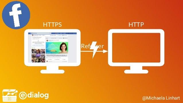 @Michaela Linhart HTTPS HTTP Referrer