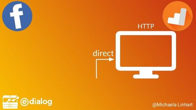 @Michaela Linhart direct HTTP