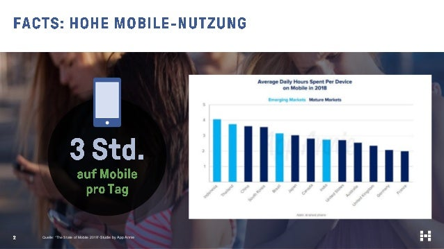"""Quelle: """"The State of Mobile 2019""""-Studie by App Annie"""