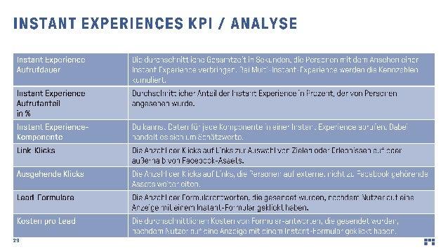 Die Instant Experience (aka Canvas) als Geheimwaffe im Facebook Advertising #AFBMC