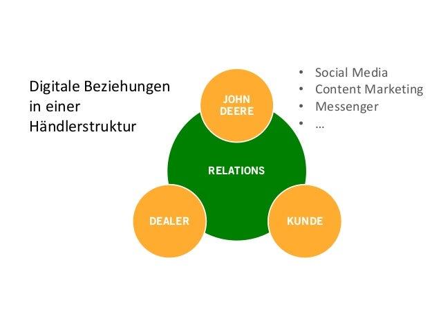 RELATIONS JOHN DEERE KUNDEDEALER Digitale Beziehungen in einer Händlerstruktur • Social Media • Content Marketing • Messen...