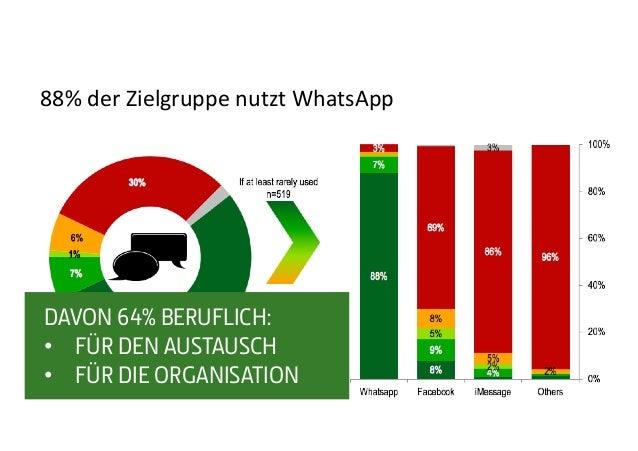 TRAFFIC FÜR BLOG UND WEBSEITE ….
