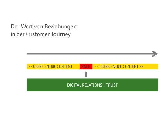Der Wert von Beziehungen in der Customer Journey >> USER CENTRIC CONTENT >> USER CENTRIC CONTENT >> DIGITAL RELATIONS + TR...