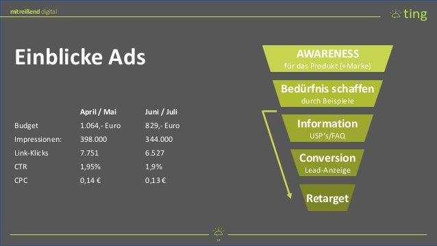 14 mitreißend digital 14 mitreißend digital Einblicke Ads April / Mai Juni / Juli Budget 1.064,- Euro 829,- Euro Impressio...