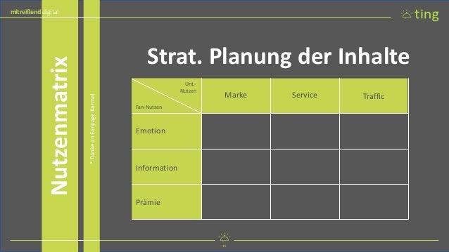 15 mitreißend digital 15 digitalmitreißend Strat. Planung der Inhalte Emotion Information Prämie Service TrafficMarke Fan-...