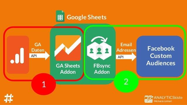 ANALYTICSkiste Michaela Linhart FBsync Addon Google Sheets API Facebook Custom Audiences Email Adressen GA Sheets Addon AP...