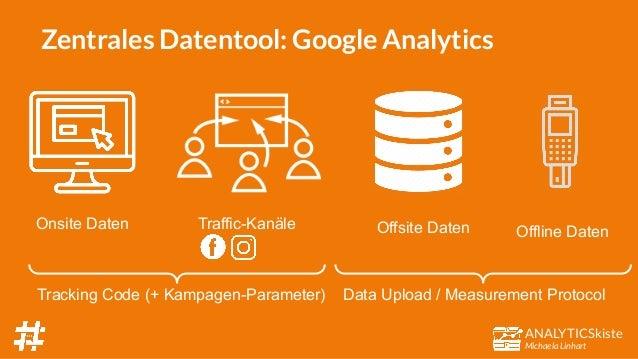 ANALYTICSkiste Michaela Linhart Zentrales Datentool: Google Analytics Onsite Daten Traffic-Kanäle Offsite Daten Offline Da...