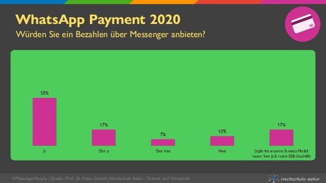 WhatsApp Payment 2020 Würden Sie ein Bezahlen über Messenger anbieten? Bezahlung ©MessengerPeople   Quelle: Prof. Dr. Pete...