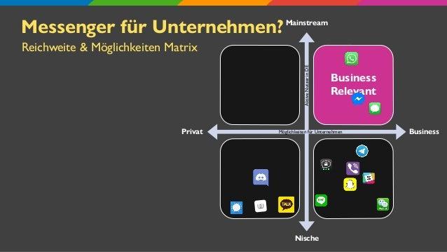 Business Relevant Privat Business Nische Mainstream Möglichkeiten für Unternehmen AktiveNutzerinDE Messenger für Unternehm...