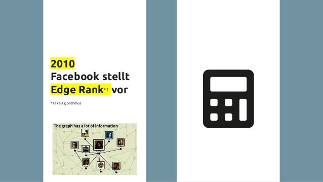 2010 Facebook stellt Edge Rank*1 vor *1 aka Algorithmus