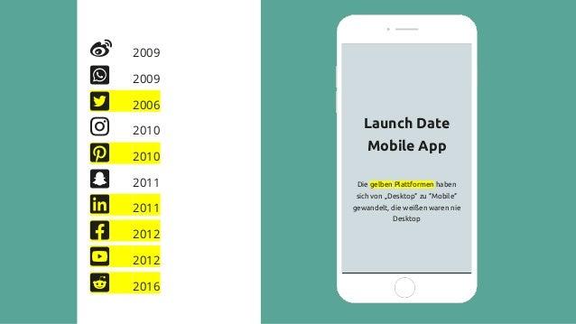 """Launch Date Mobile App Die gelben Plattformen haben sich von """"Desktop"""" zu """"Mobile"""" gewandelt, die weißen waren nie Desktop..."""