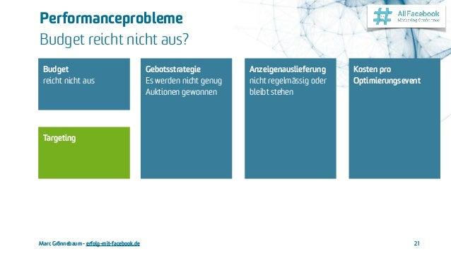Marc Grönnebaum - erfolg-mit-facebook.de Performanceprobleme  Budget reicht nicht aus? 21 Kosten pro Optimierungsevent  ...