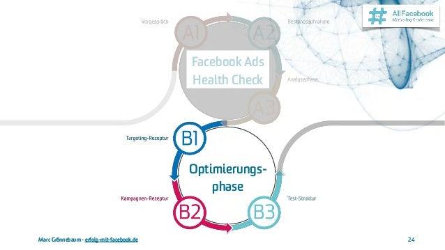 Marc Grönnebaum - erfolg-mit-facebook.de 24 Optimierungs- phase Facebook Ads  Health Check