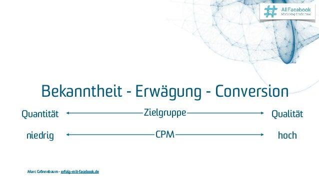 Marc Grönnebaum - erfolg-mit-facebook.de Bekanntheit - Erwägung - Conversion QualitätQuantität hochniedrig CPM Zielgruppe