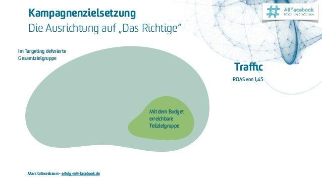"""Marc Grönnebaum - erfolg-mit-facebook.de Kampagnenzielsetzung Die Ausrichtung auf """"Das Richtige"""" Mit dem Budget  erreich..."""