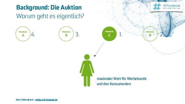 Marc Grönnebaum - erfolg-mit-facebook.de Background: Die Auktion Worum geht es eigentlich? Werbekunde A Werbekunde B Werb...