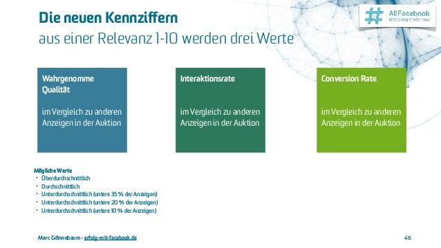 Marc Grönnebaum - erfolg-mit-facebook.de Die neuen Kennziffern aus einer Relevanz 1-10 werden drei Werte 46 Wahrgenomme Q...
