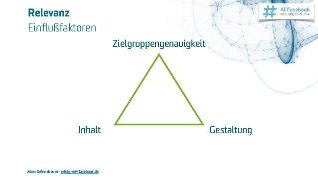 Marc Grönnebaum - erfolg-mit-facebook.de Relevanz Einflußfaktoren Zielgruppengenauigkeit Inhalt Gestaltung