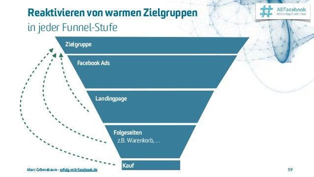 Marc Grönnebaum - erfolg-mit-facebook.de Reaktivieren von warmen Zielgruppen in jeder Funnel-Stufe 59 Folgeseiten  z.B. ...