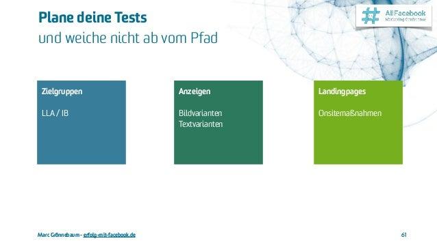 Marc Grönnebaum - erfolg-mit-facebook.de Plane deine Tests und weiche nicht ab vom Pfad 61 Zielgruppen  LLA / IB Anzeig...