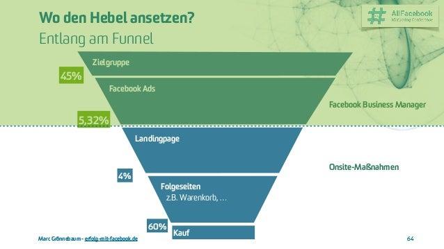 Marc Grönnebaum - erfolg-mit-facebook.de Wo den Hebel ansetzen?  Entlang am Funnel 64 Folgeseiten  z.B. Warenkorb, … Fac...