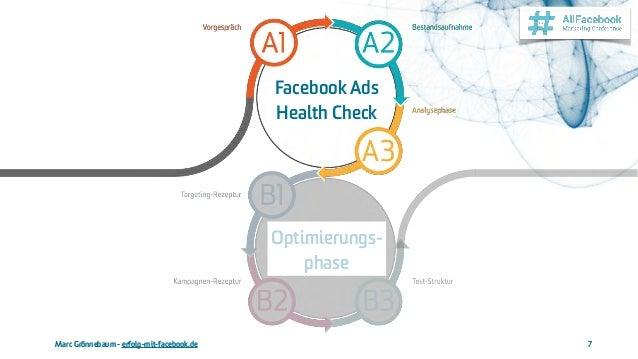 Marc Grönnebaum - erfolg-mit-facebook.de 7 Optimierungs- phase Facebook Ads Health Check