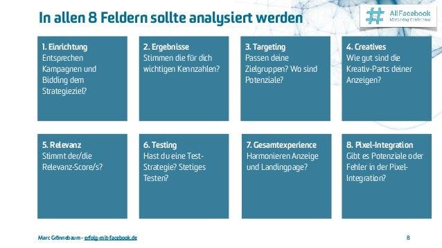 Marc Grönnebaum - erfolg-mit-facebook.de In allen 8 Feldern sollte analysiert werden 8 1. Einrichtung Entsprechen Kampagne...