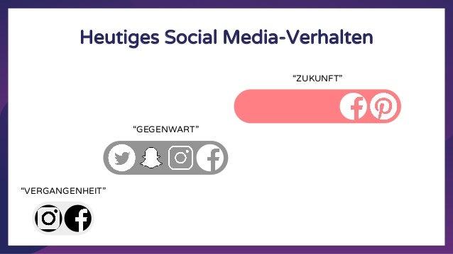 """Heutiges Social Media-Verhalten """"VERGANGENHEIT"""" """"GEGENWART"""" """"ZUKUNFT"""""""