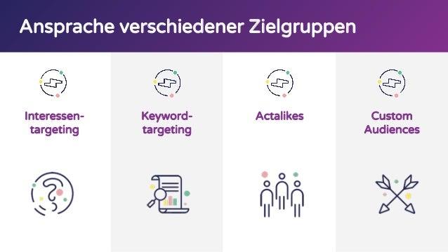 Ansprache verschiedener Zielgruppen Interessen- targeting Keyword- targeting Actalikes Custom Audiences