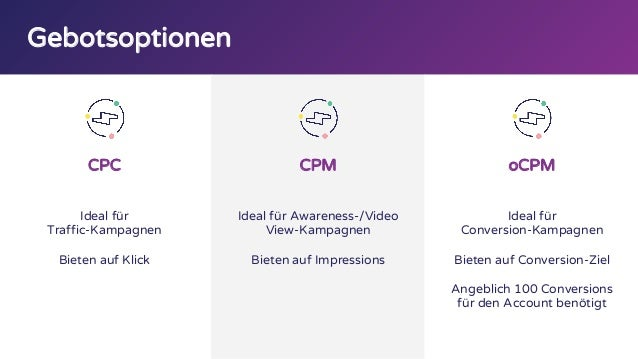 Gebotsoptionen CPC Ideal für Traffic-Kampagnen Bieten auf Klick CPM Ideal für Awareness-/Video View-Kampagnen Bieten auf I...