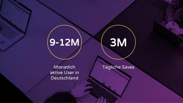 Tägliche Saves 9-12M 3M Monatlich aktive User in Deutschland