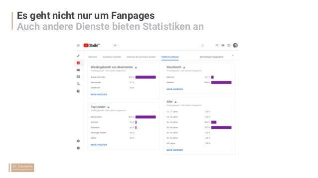 Es geht nicht nur um Fanpages Auch andere Dienste bieten Statistiken an