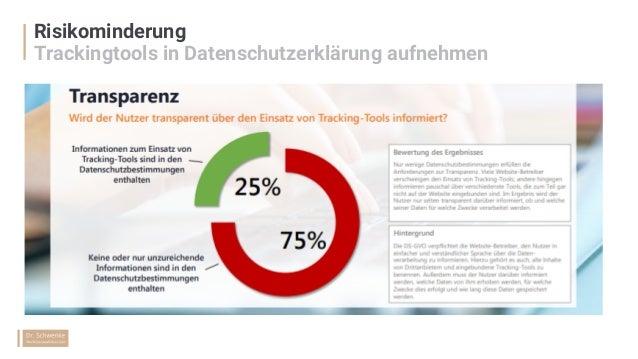Vorsicht bei Custom Audiences Erweiterter Abgleich und Upload von Kunden/Interessenten-Daten nur mit Einwilligung