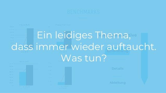 www.companyname.com © 2016 Startup theme. All Rights Reserved. Vogelperspektive Einordnung Details Ableitung Ein leidiges ...