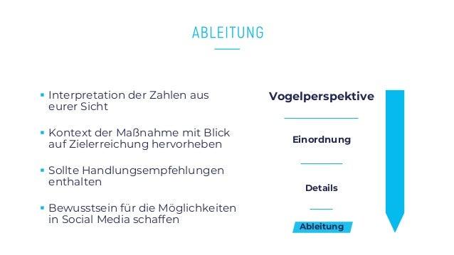 www.companyname.com © 2016 Startup theme. All Rights Reserved. § Interpretation der Zahlen aus eurer Sicht § Kontext der M...