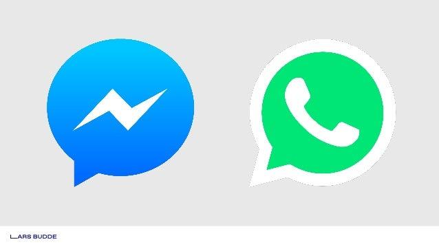 Videos, Messenger, Attribution