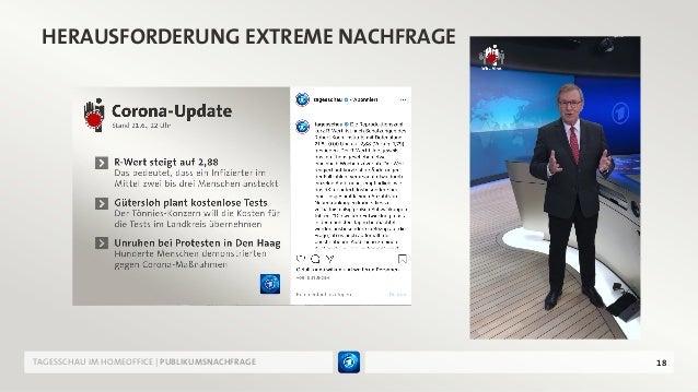18TAGESSCHAU IM HOMEOFFICE | PUBLIKUMSNACHFRAGE HERAUSFORDERUNG EXTREME NACHFRAGE
