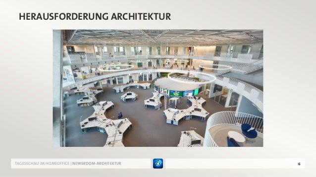 6 HERAUSFORDERUNG ARCHITEKTUR TAGESSCHAU IM HOMEOFFICE | NEWSROOM-ARCHITEKTUR