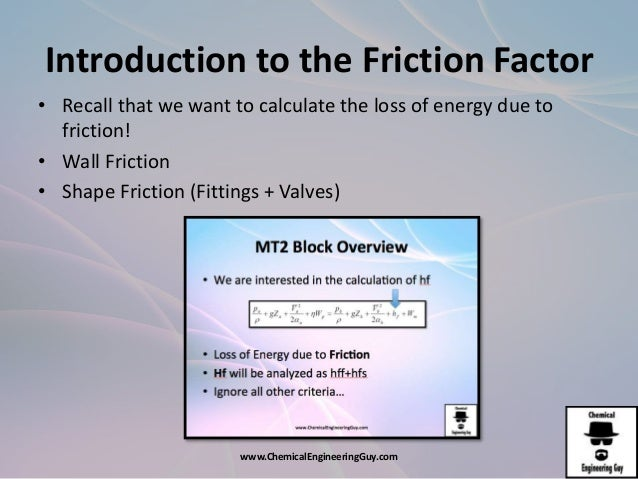 AFD3 Energy Loss due to Friction