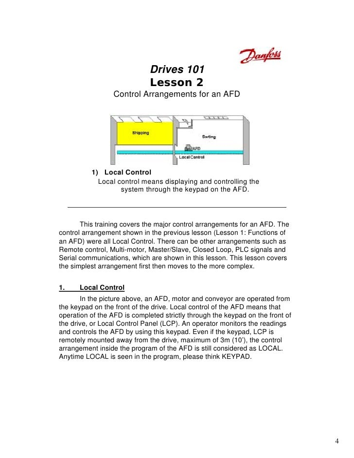 Drives 101                               Lesson 2                   Control Arrangements for an AFD               1) Local...