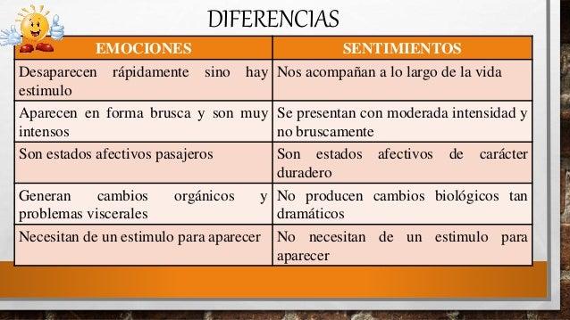 Cu l es la Diferencia entre Emoci n y Sentimiento Bien Explicado