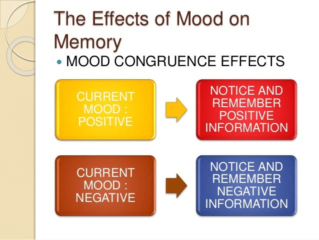 The Influence of Mood and Gender on Consumers' Time Perceptions by ...