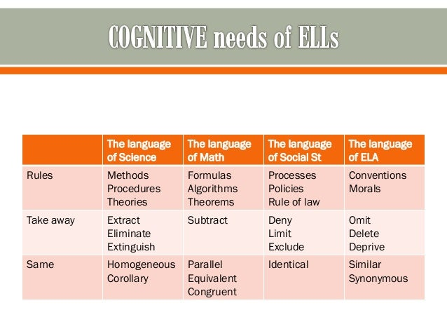affective cognitive and linguistic needs of lep students