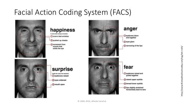 Facial action coding system manual, virgin teen bollywood