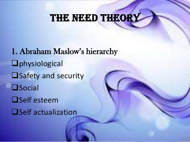 The Need Theory 1. Abraham Maslow's hierarchy physiological Safety and security Social Self esteem Self actualization