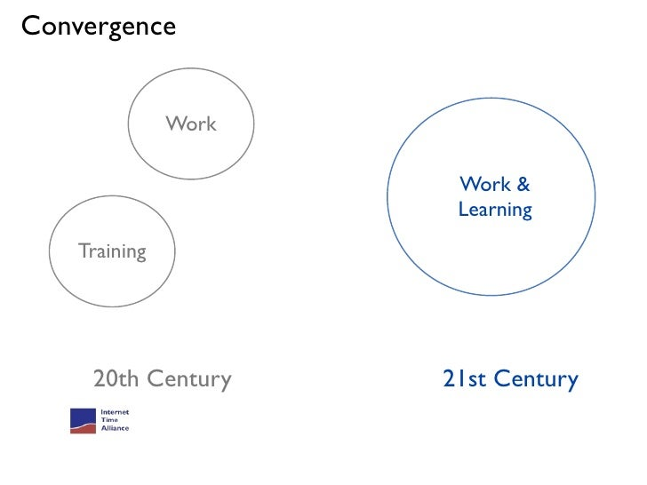 80%+ of Spending on Workplace LearningGoes to Formal                               Informal   Formal