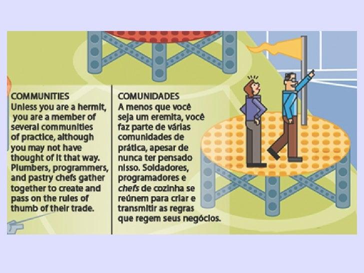 Lots more information:     jaycross.com  InternetTime.com      Informl.com