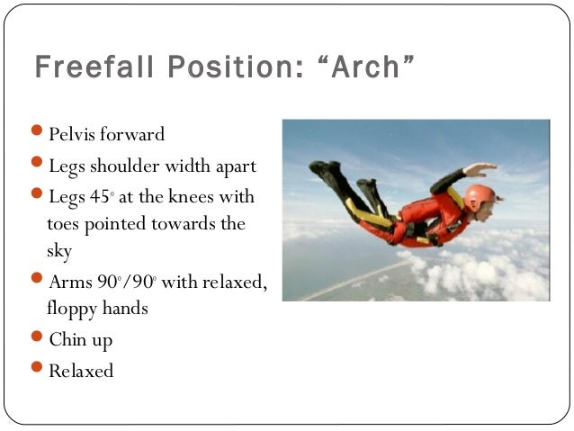 """Freefall Position: """"Arch"""" Pelvis forward Legs shoulder width apart Legs 45o at the knees with toes pointed towards the ..."""
