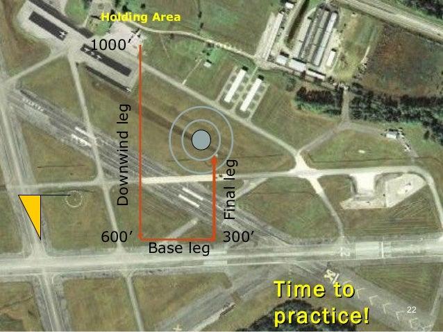 Time toTime to practice!practice! 22 Downwindleg Finalleg 600' Base leg 300' Holding Area 1000'