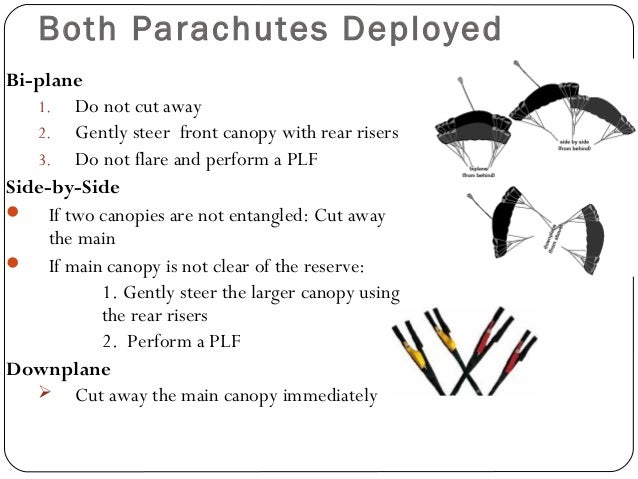 Both Parachutes Deployed Bi-plane 1. Do not cut away 2. Gently steer front canopy with rear risers 3. Do not flare and per...